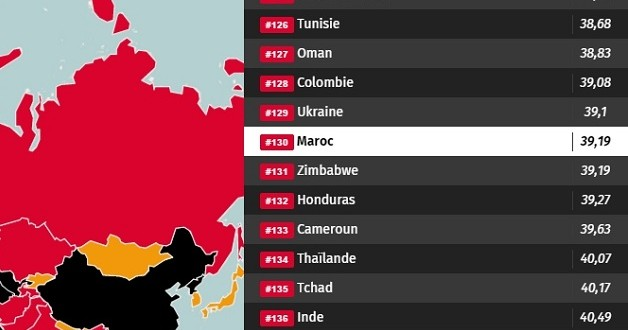 classement reporters sans frontieres