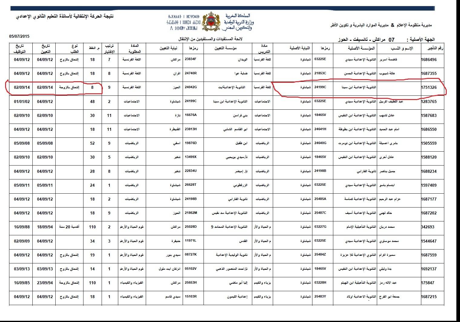 نسخة من النتائج : تم إزالة أسماء المعنيين لأن المخاطب هو الإدارة - صفحة 42 من نتائج الإعدادي